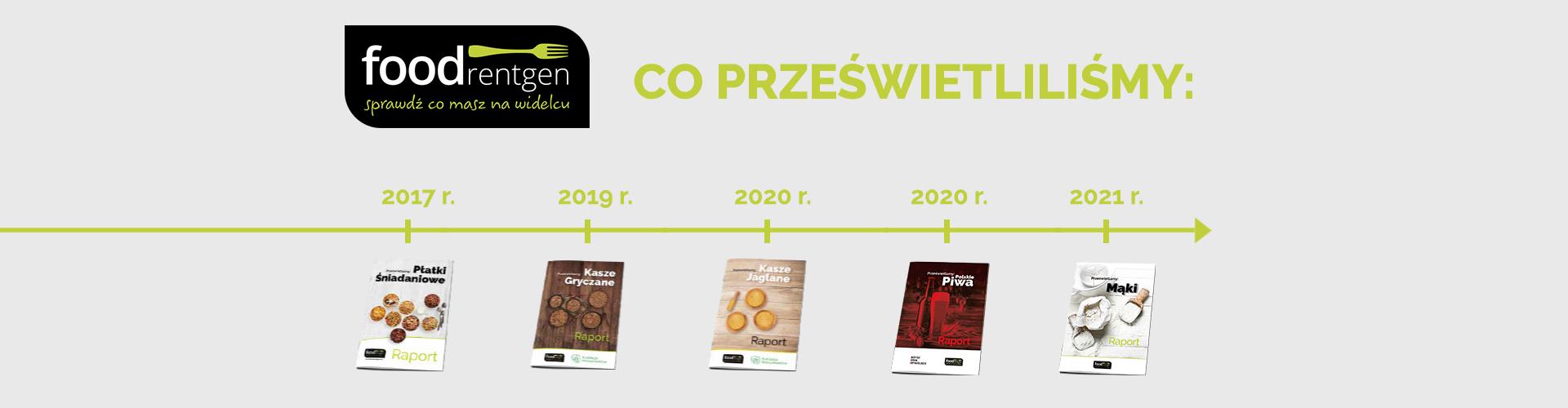 os-czasu_2021